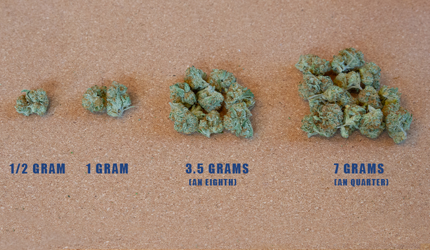 weed-weight-comparison